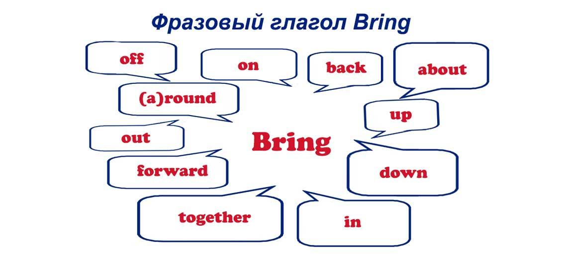 Фразовый глагол Bring