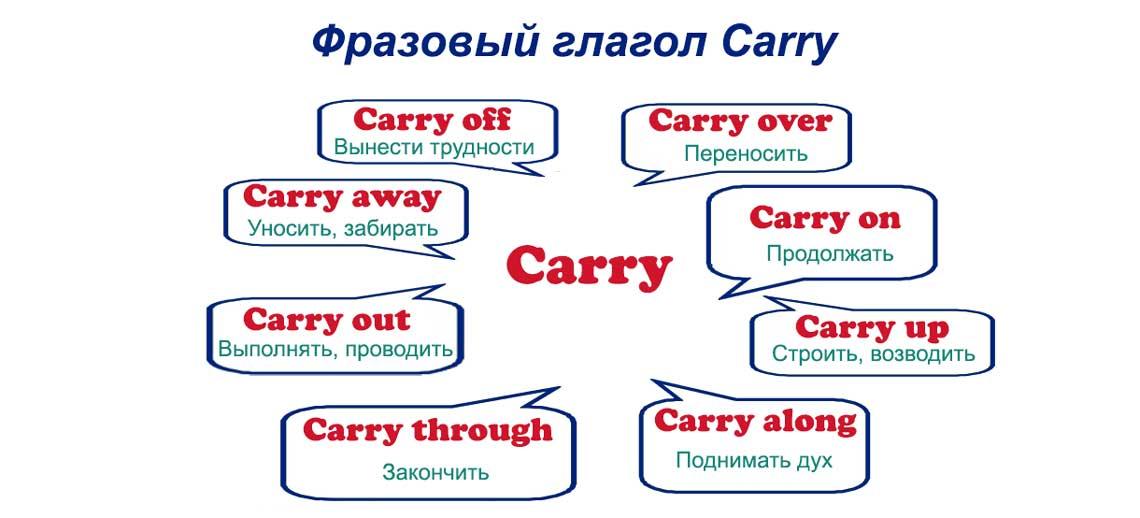 Фразовый глагол Carry