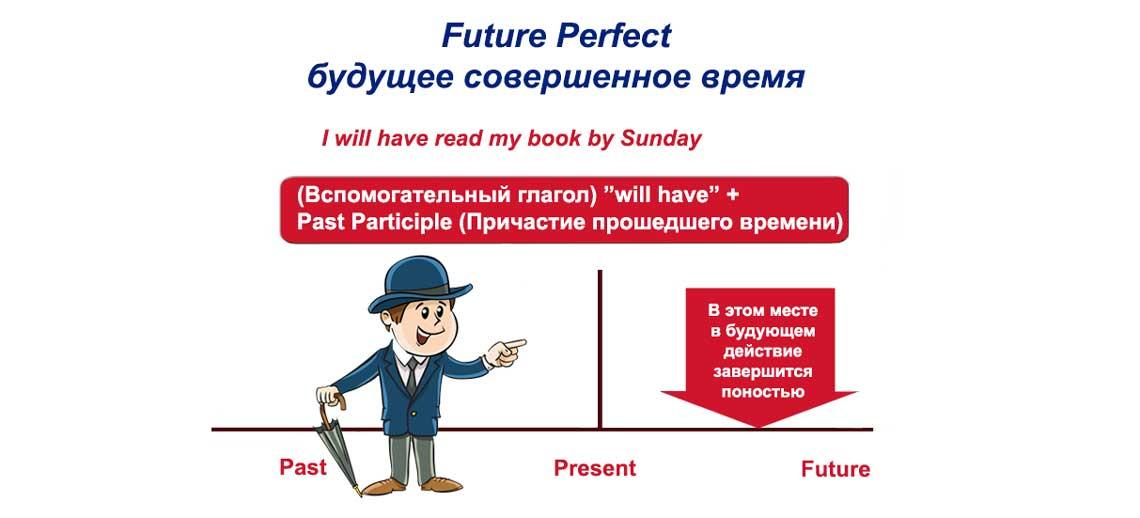 Future Perfect - будущее совершенное время