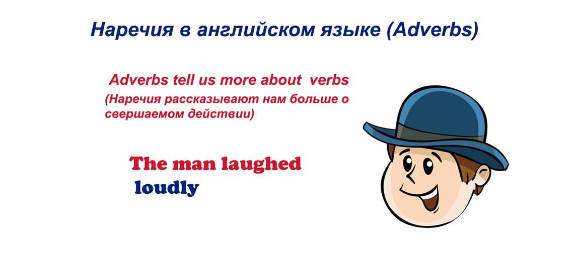 Наречия в английском языке (Adverbs)