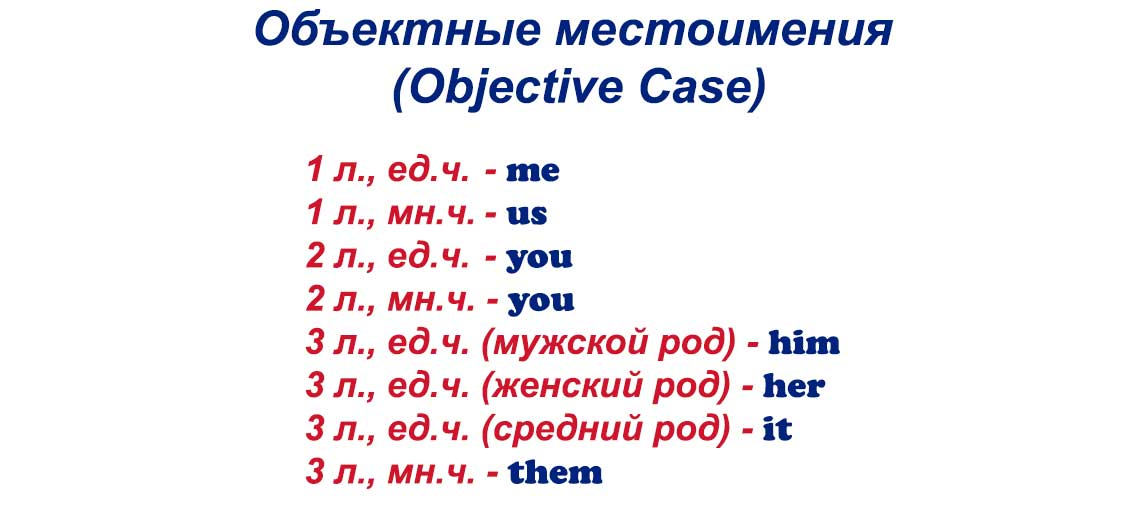 Объектные местоимения в английском языке