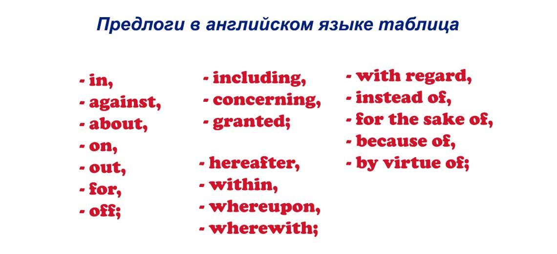Предлоги в английском языке: таблица