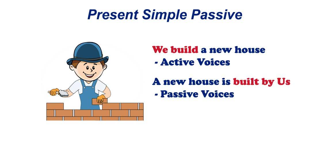 Present Simple Passive (Passive Voice) в английском языке