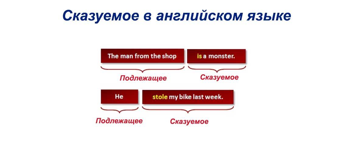 Сказуемое в английском языке