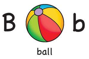 Карточка на английском Ball