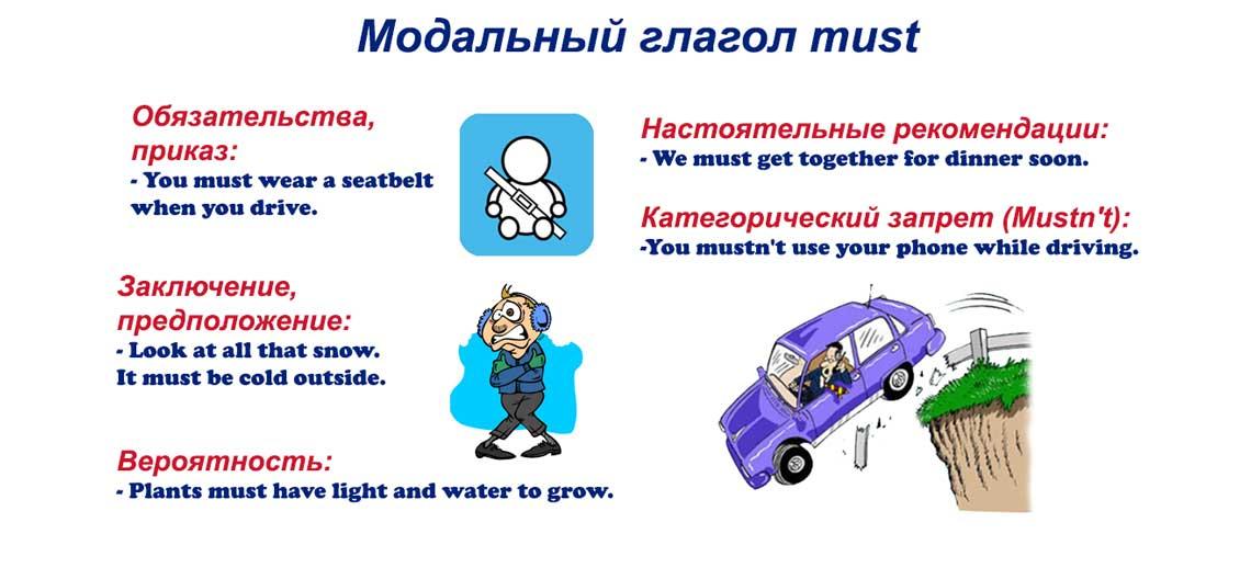 Модальный глагол must