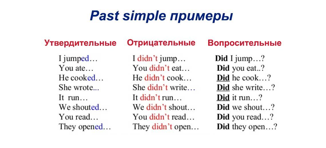 Past simple примеры образования и применения
