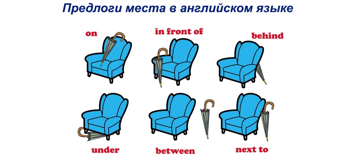 Предлоги места в английском языке
