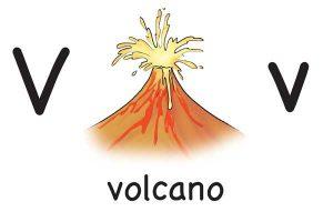 Карточка на английском volcano