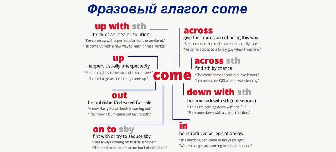 Фразовый глагол come