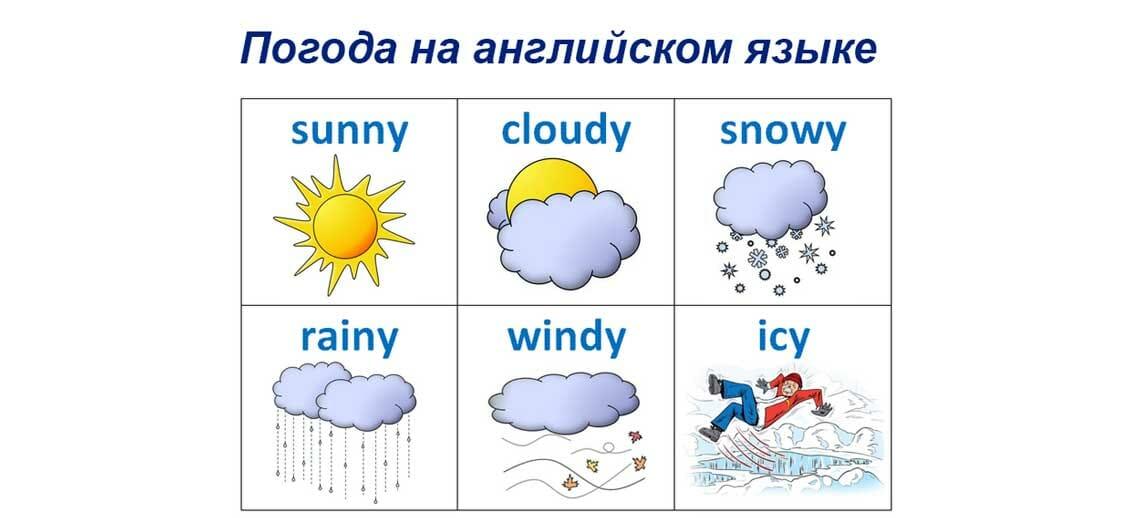 Погода на английском языке