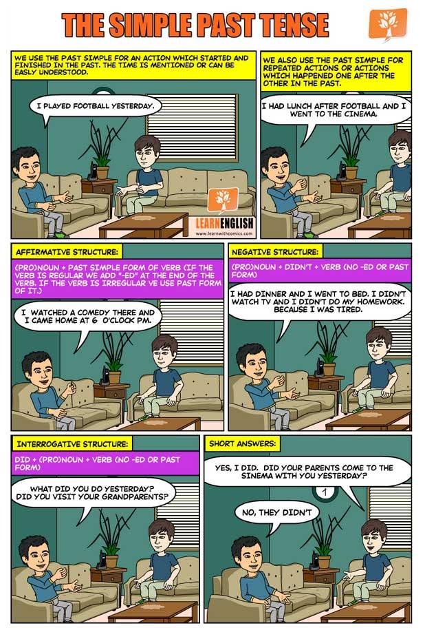 Past Simple comics