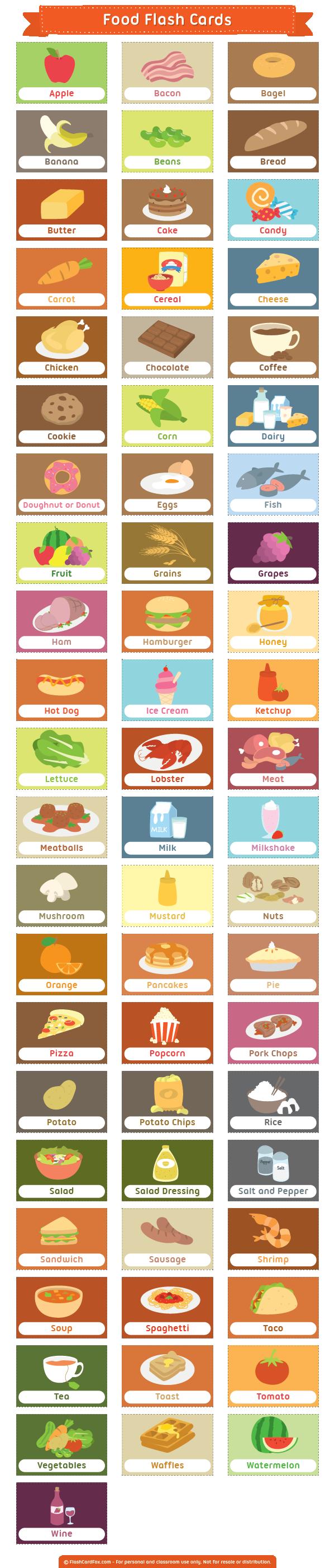 Карточки на тему еда