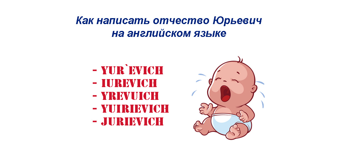 Отчество Юрьевич на английском языке