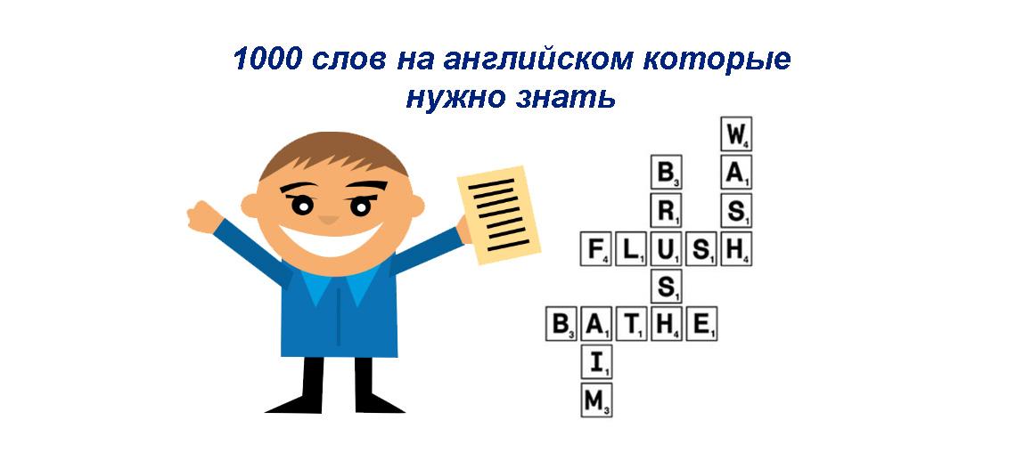 1000 слов на английском которые нужно знать - группы по тематикам