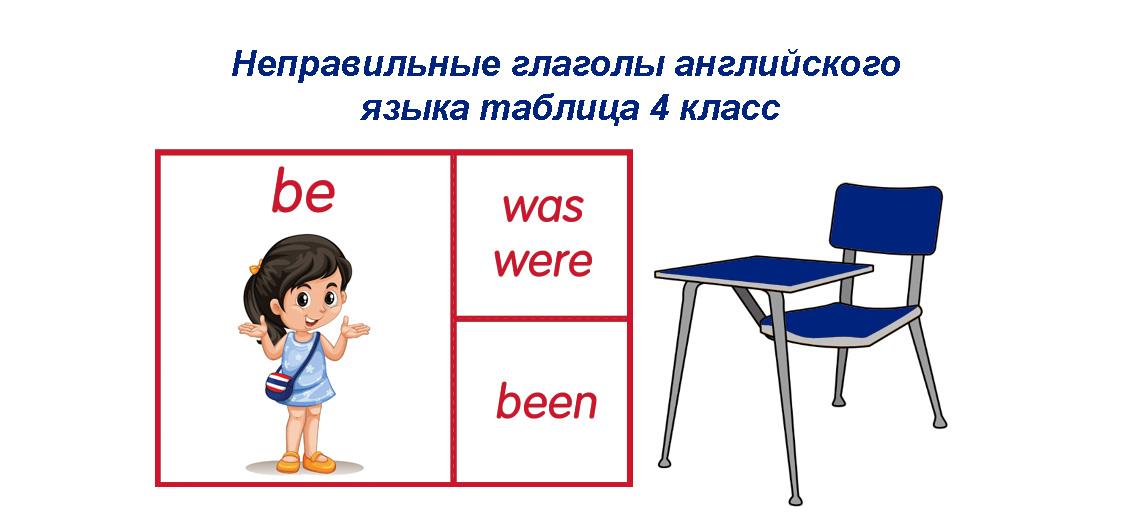Неправильные глаголы английского языка таблица 4 класс