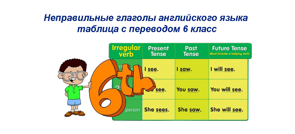 Неправильные глаголы английского языка 6 класс - таблица, перевод