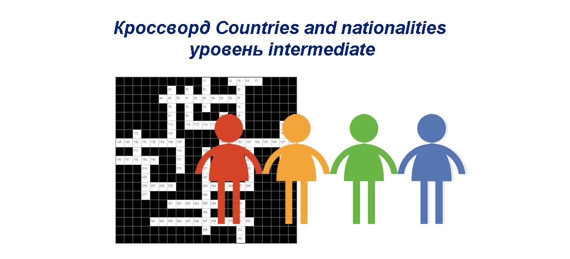 Кроссворд Countries and nationalities - уровень intermediate