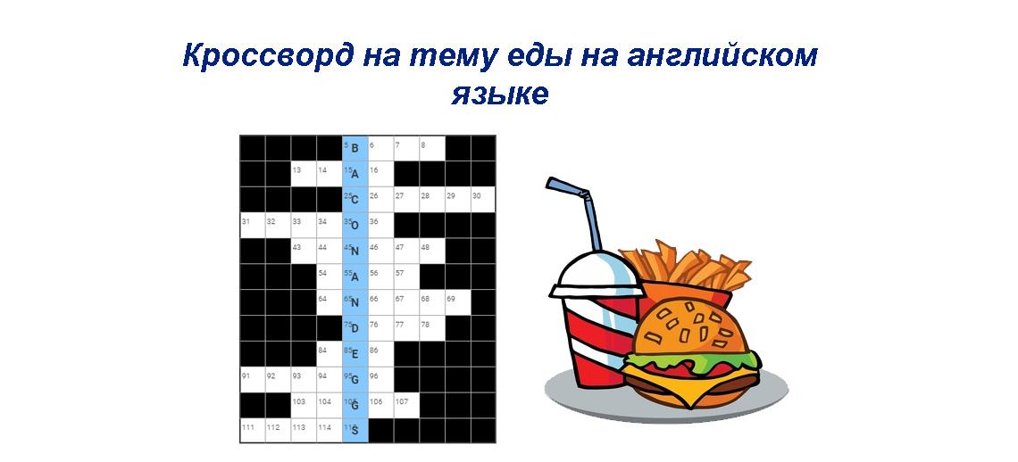 Кроссворд на тему еды на английском