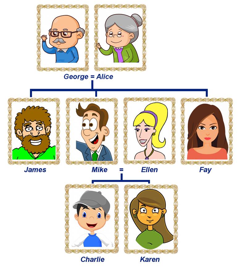 The family crossword